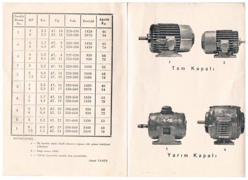 KDA ve KHD Elektrik Motorları S-2